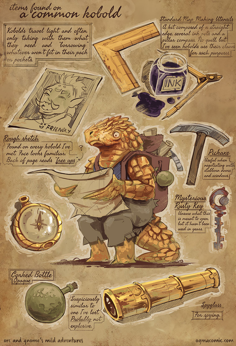 Items Found on a Common Kobold